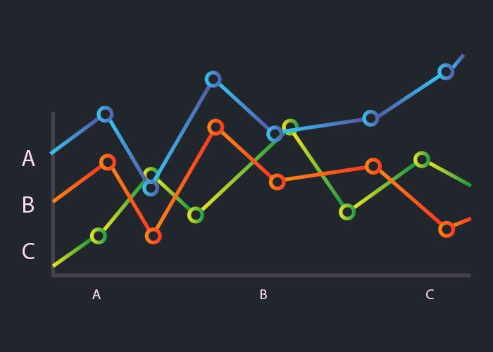 Como utilizar a curva Abc para minha autopeça?